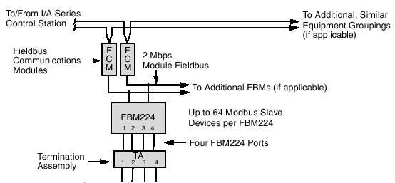 FBM224