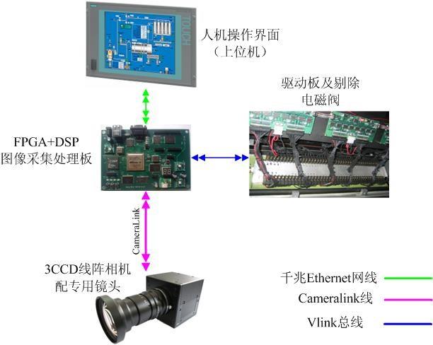 WES-500系列煙絲精選裝置2