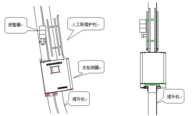 WGX系列條煙缺包檢測裝置2