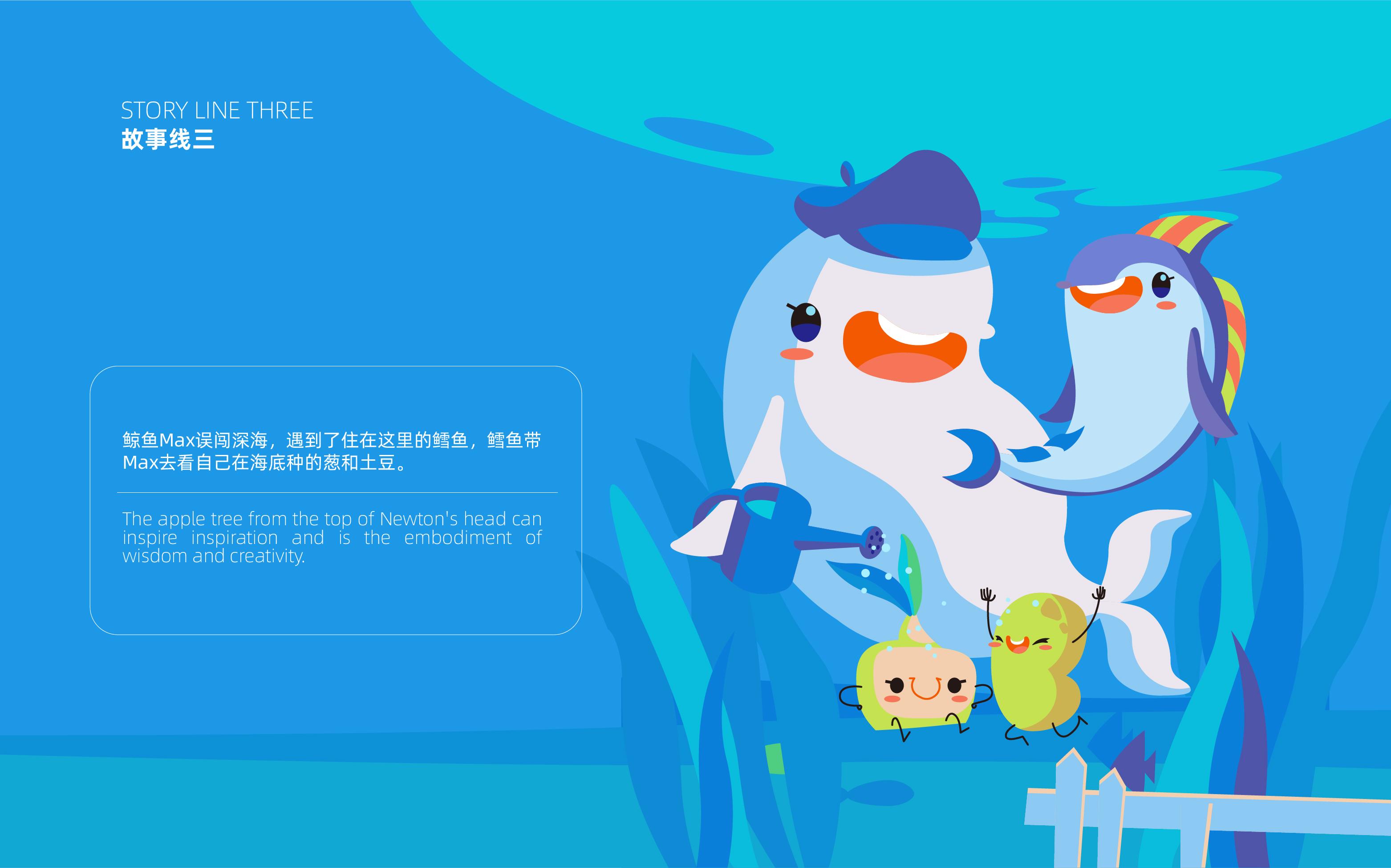 max whale ip形象設計