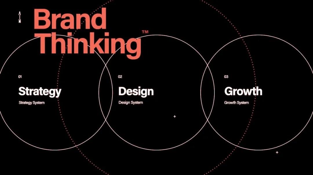 設計,企業品牌設計