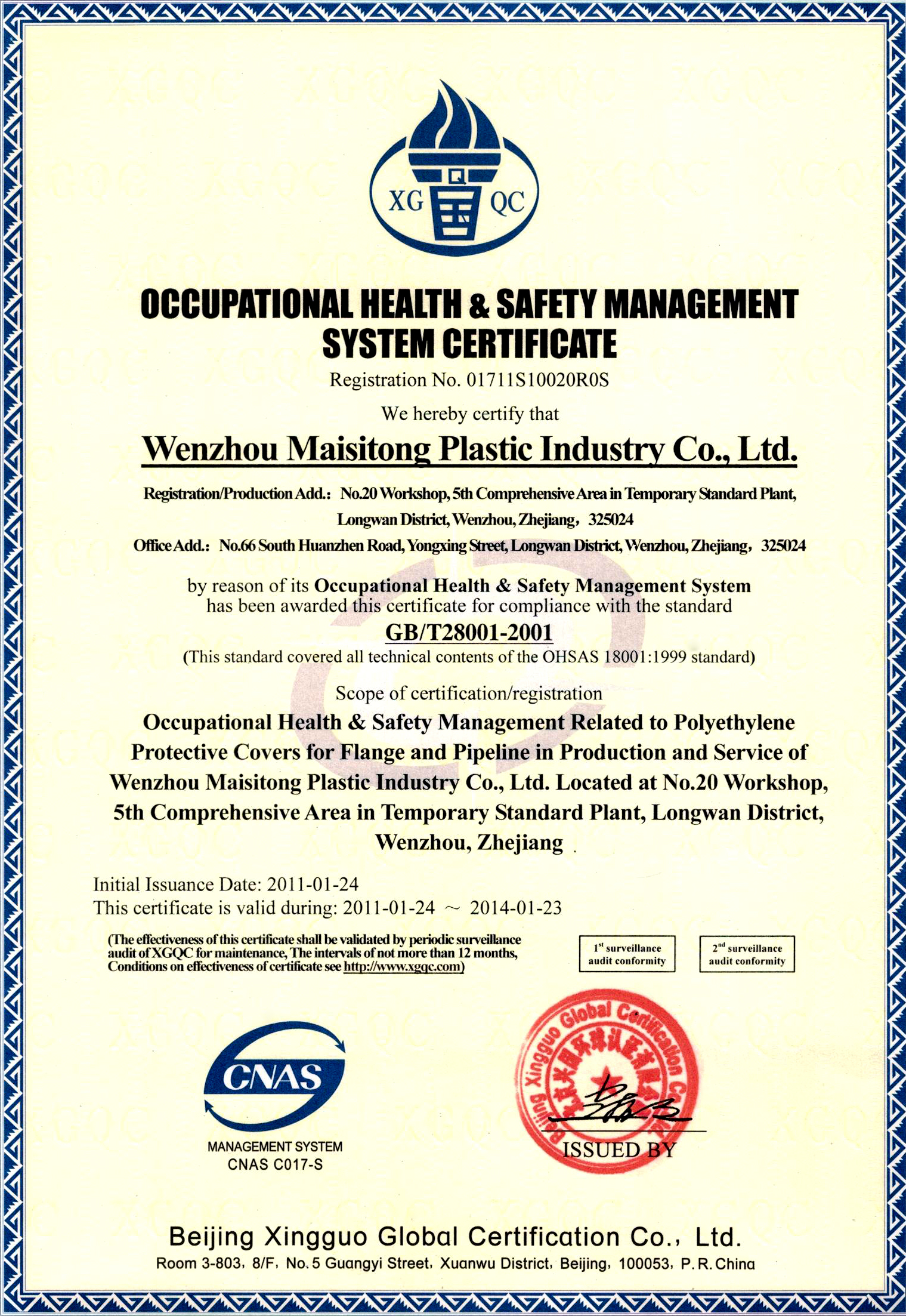 Safety management system 28001