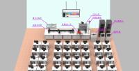 云智工業物流實驗室-總體布局