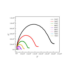 Graph2-3
