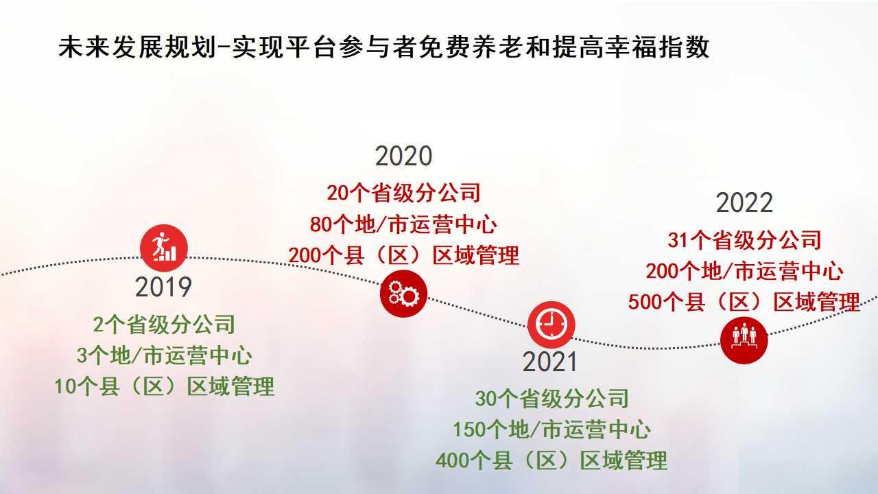 -招商专用华兴众惠项目-幻灯片27