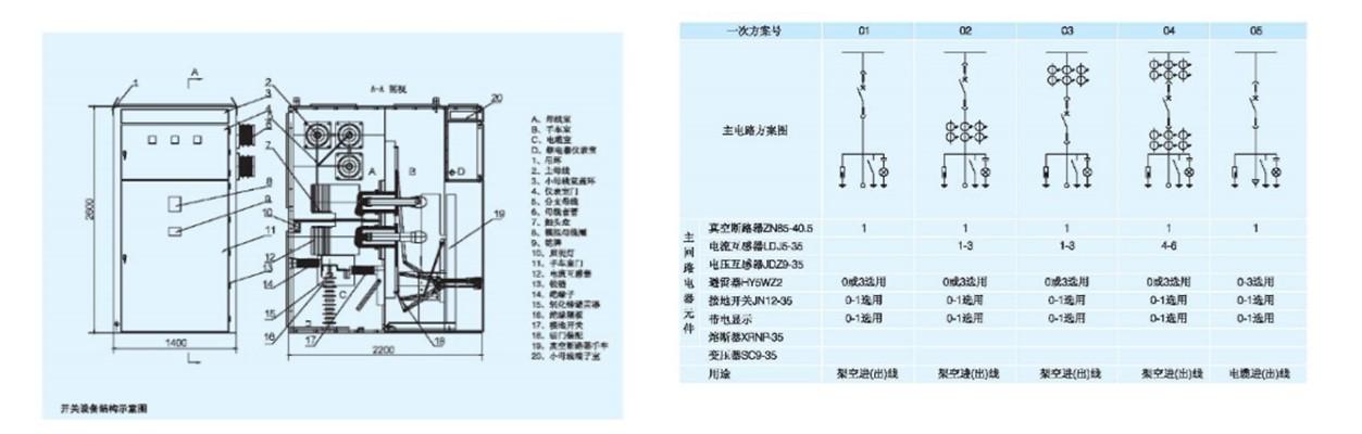 KYN61產品內部6
