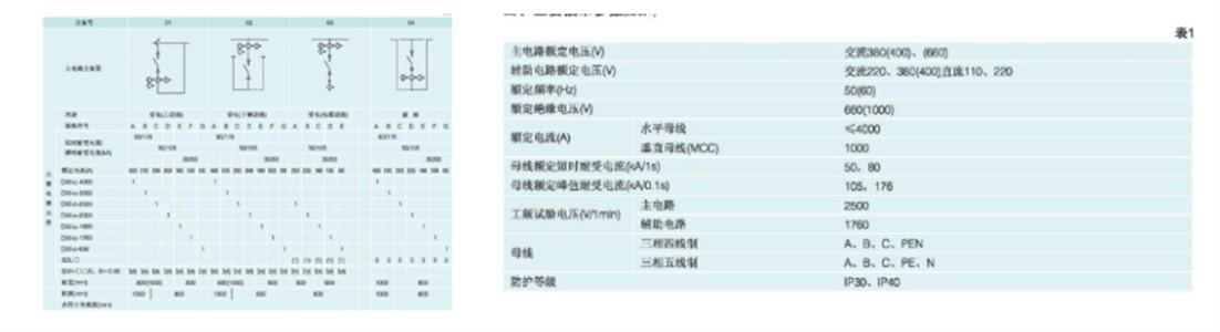 GCS技術參數及電路方案