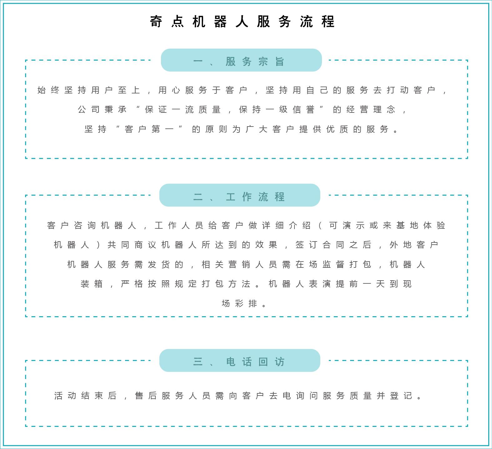 合作企業和服務流程-03