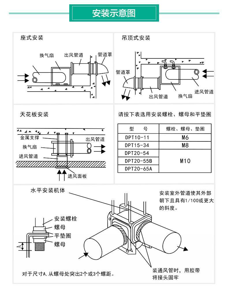 绿岛风节能静音型分体管道换气扇-14