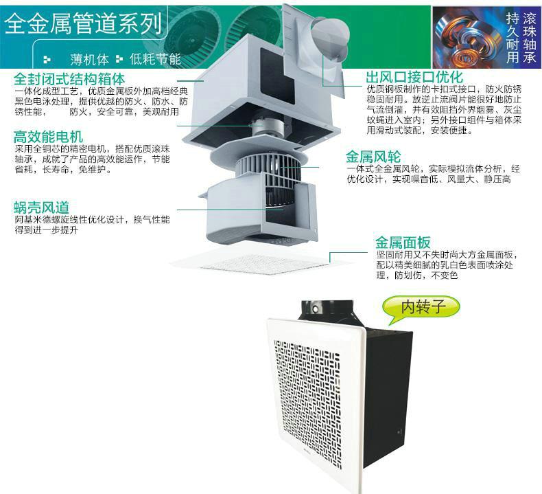 绿岛风全金属管道式换气扇-7