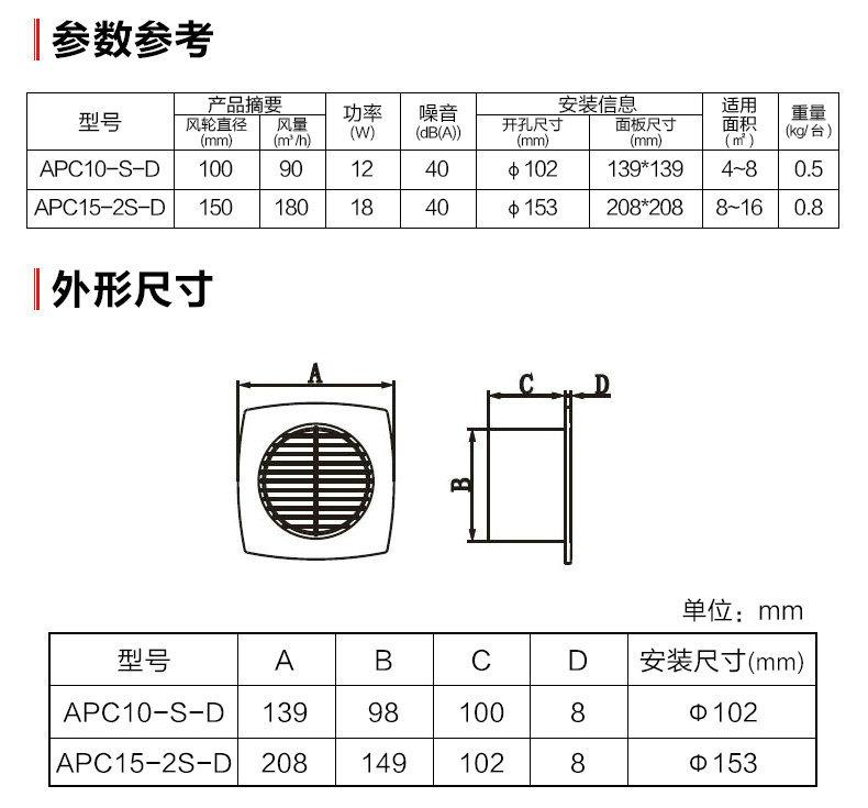 绿岛风橱窗浴室式换气扇-10