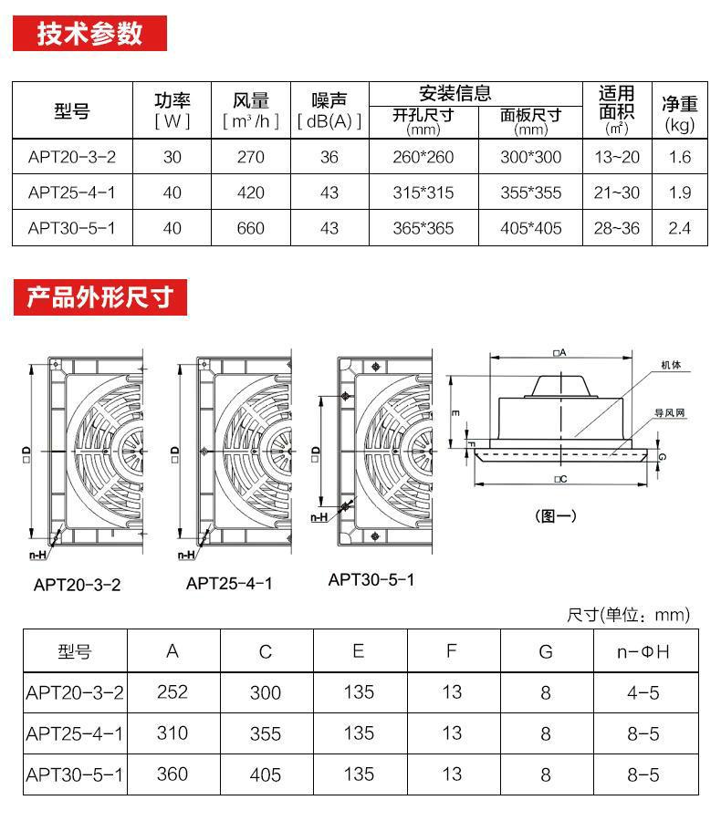 绿岛风天花板直排式换气扇-9