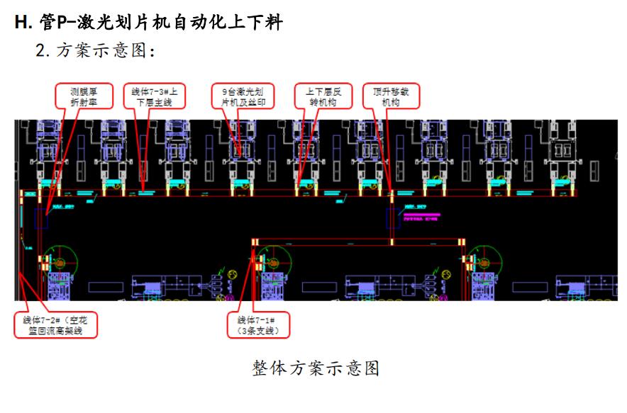 8、管P-激光划片机自动化上下料