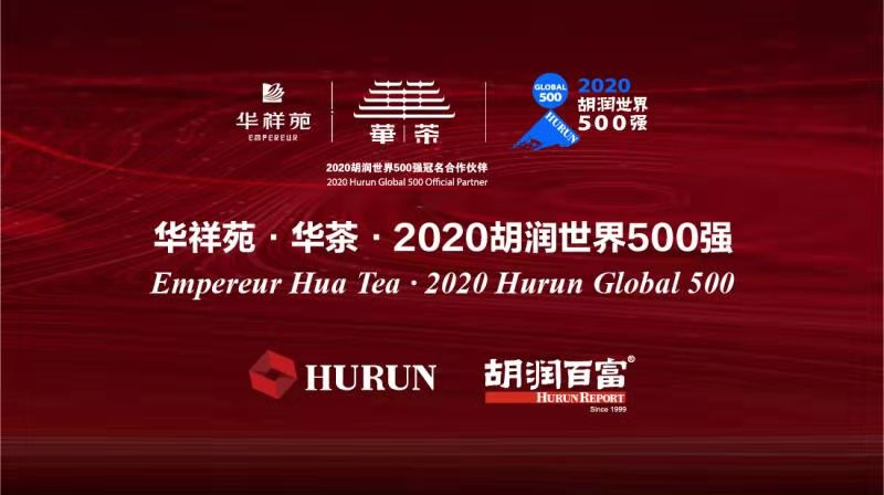 Hurun Research Institute today released the 2020 Hurun Global 500