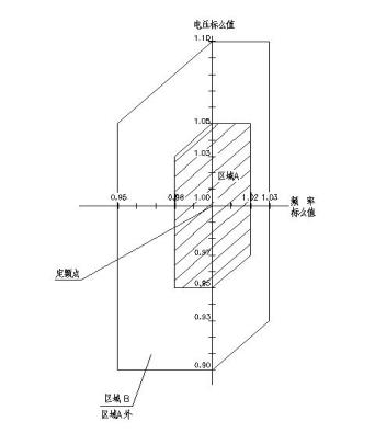 圖1-Model.jpg