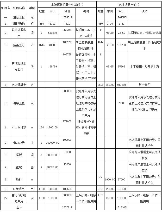 微信�D片_20180913125212