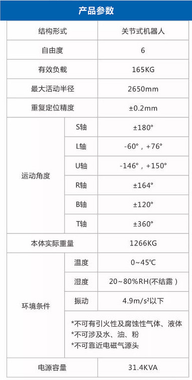 SAR165-2550参数