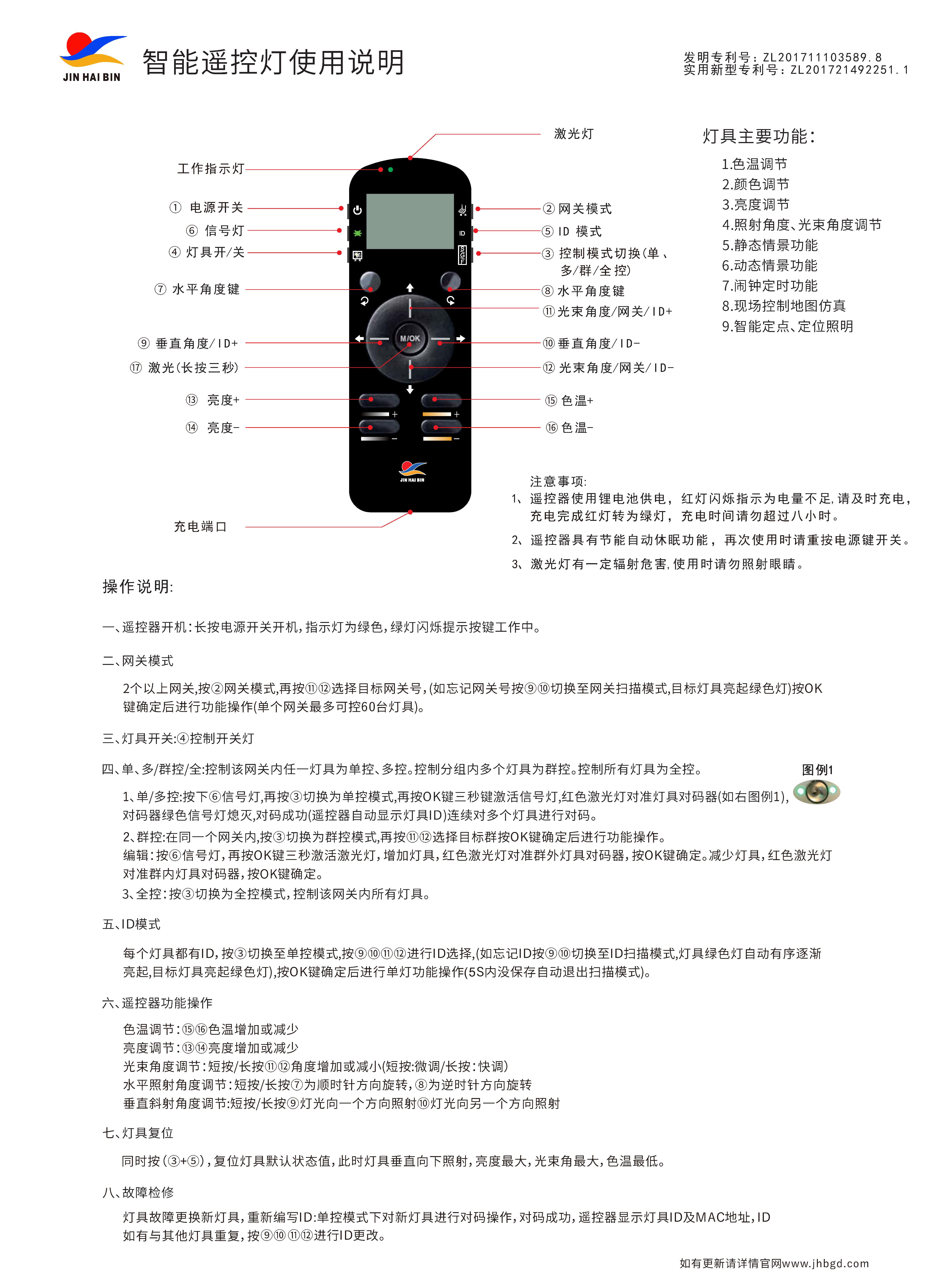 遥控器说明-2019-3-11