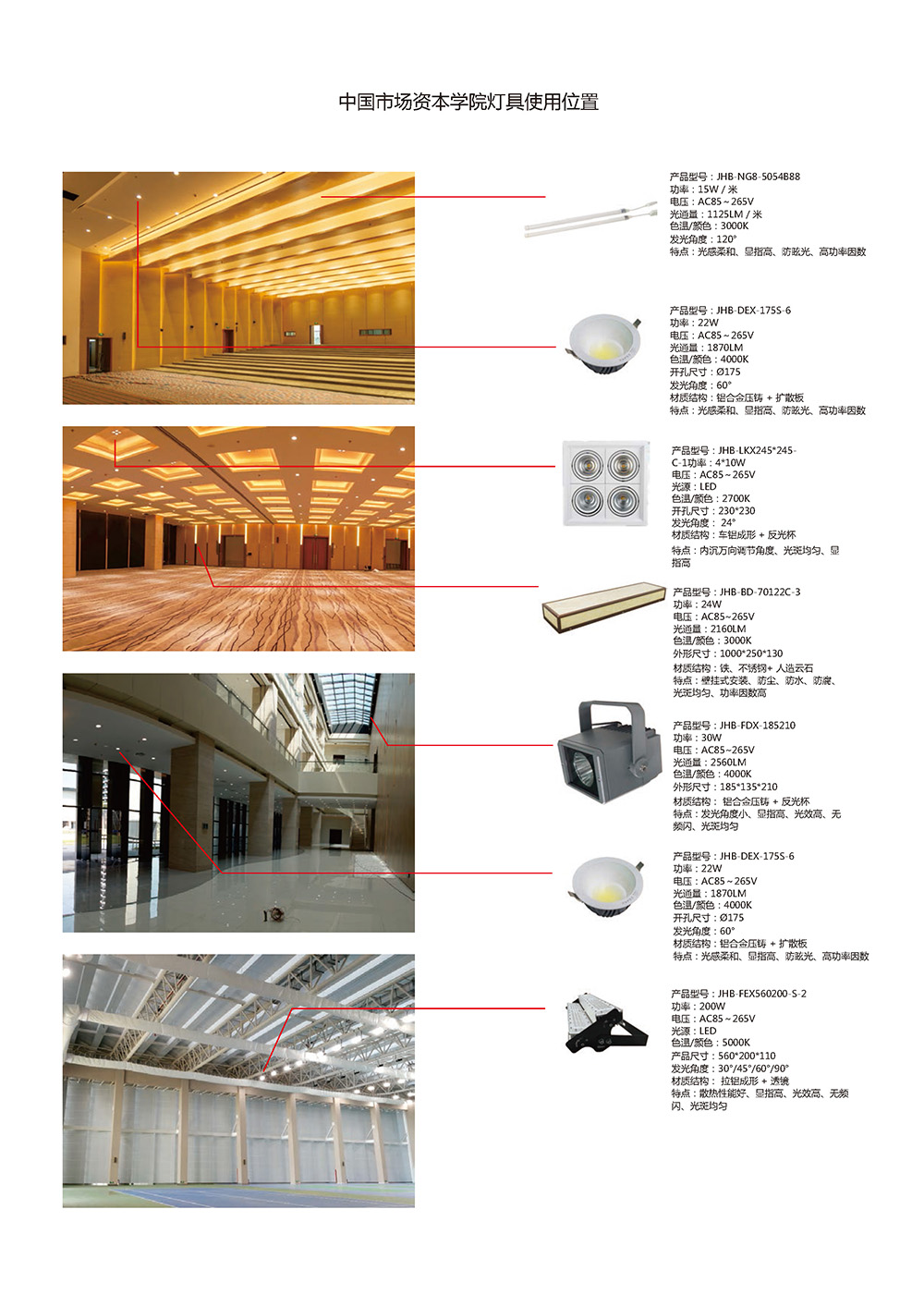 JPEG-1资本学院_页面_1