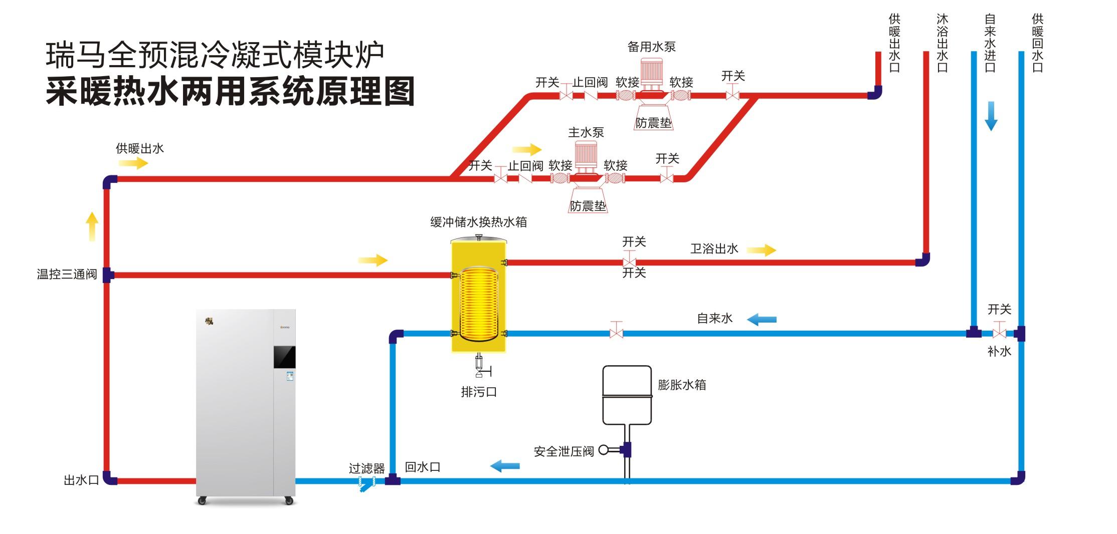 燃氣鍋爐采暖熱水兩用系統原理圖