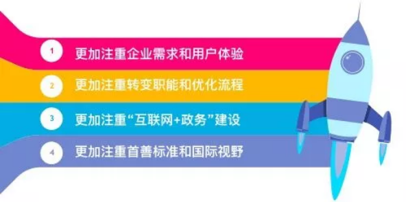 四个特点北京