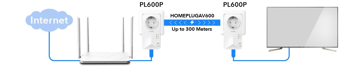 产品页面-PL600P-3