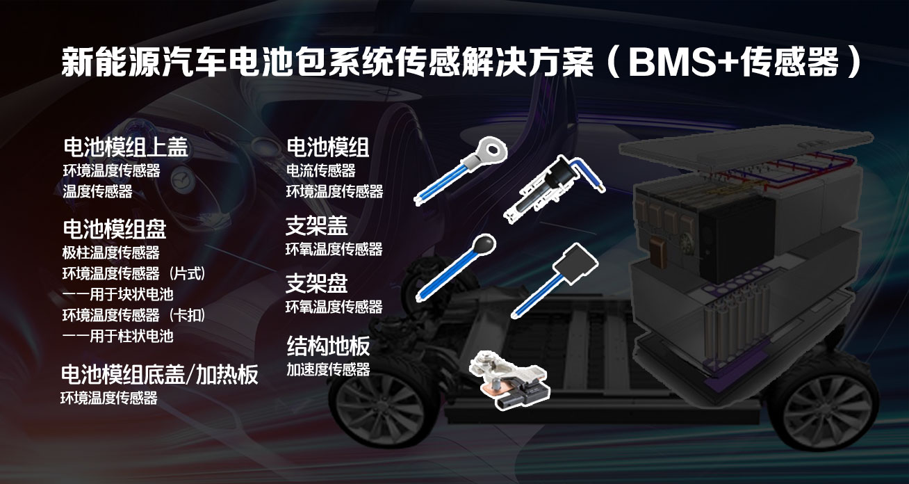 新能源電池包傳感解決方案2