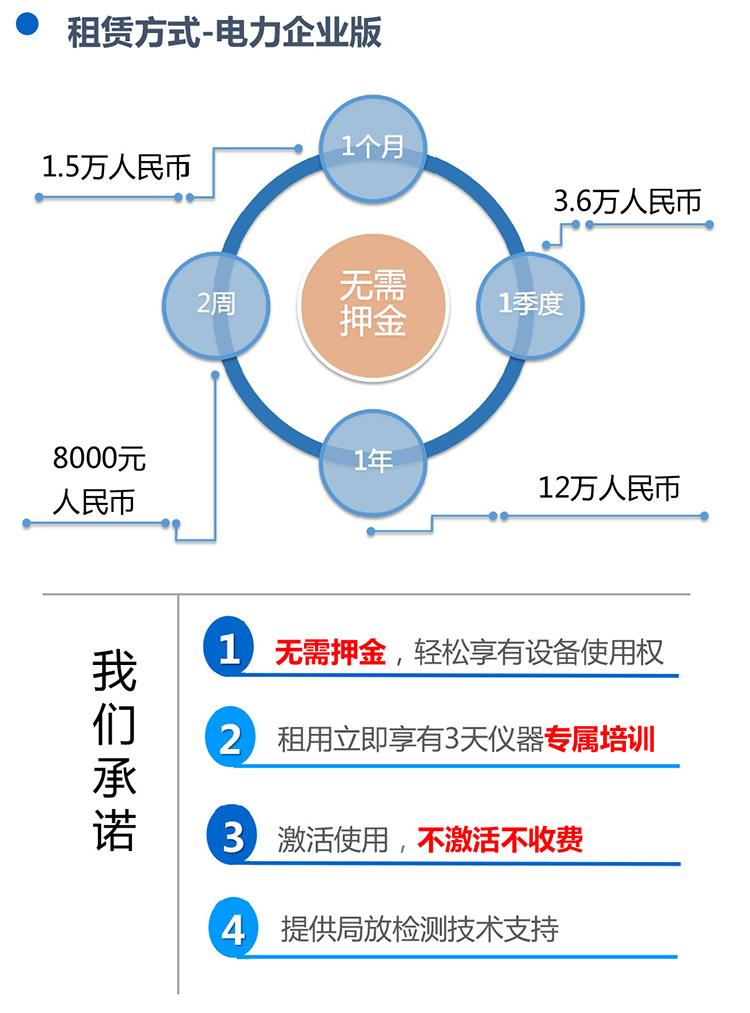 多功能局部放電檢測儀PDS-T90租賃方案-3