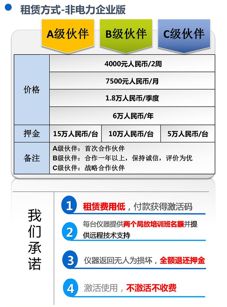 多功能局部放電檢測儀PDS-T90租賃方案-4
