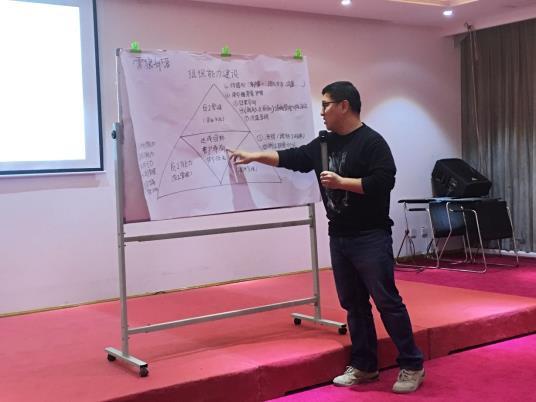 C:\Users\Wanghai\Desktop\領導力訓練營第一次活動圖片文件\集體學習活動\IMG_6861.JPG