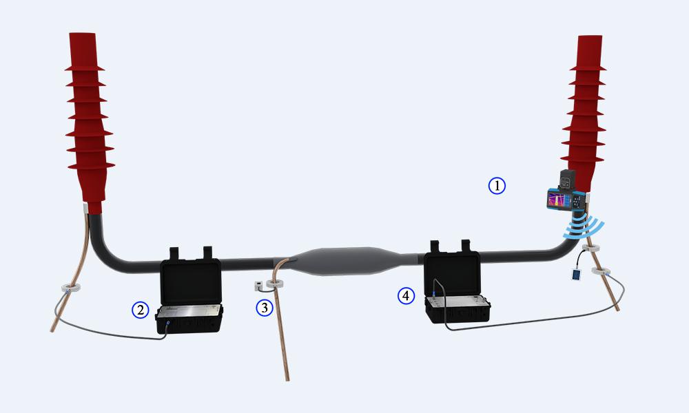 电缆解决方案