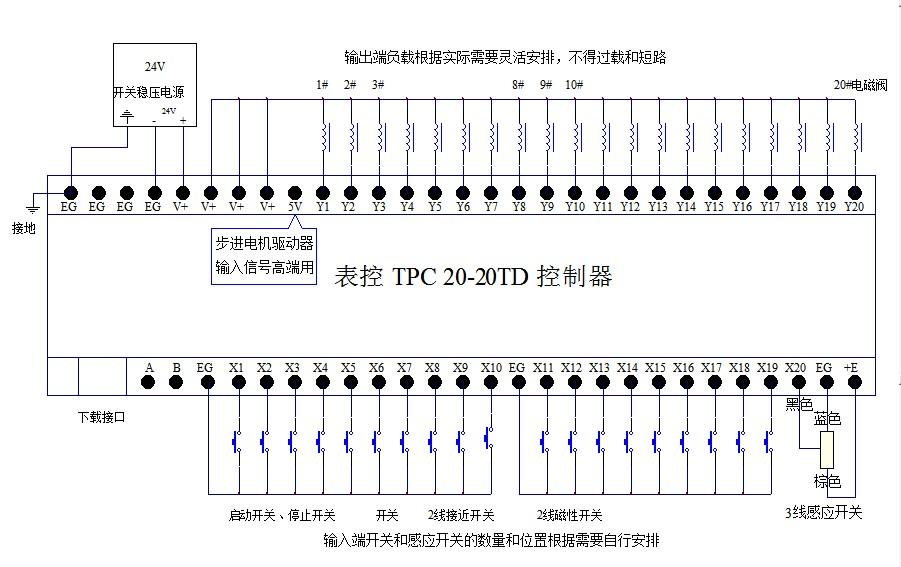20-20接线图