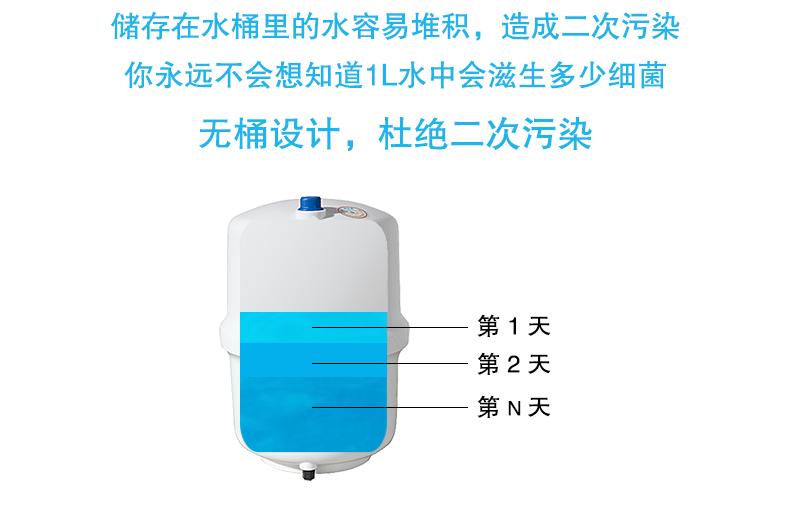 活氧超濾機A63_14