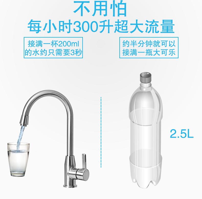 水滴-五濾芯_16