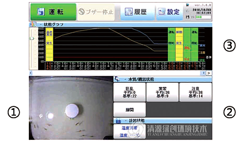 ZTD-F100水质综合毒性自动监测预警系统优德88手机端下载4