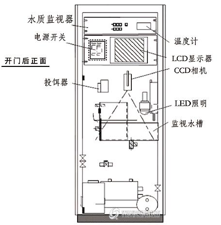 ZTD-F100水质综合毒性自动监测预警系统优德88手机端下载5