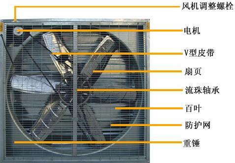負壓風機技術部件說明