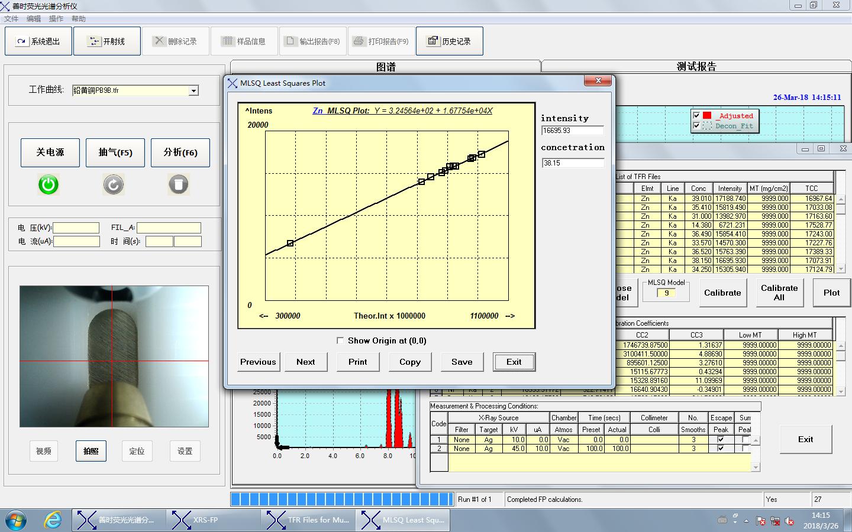 1200標準曲線圖譜