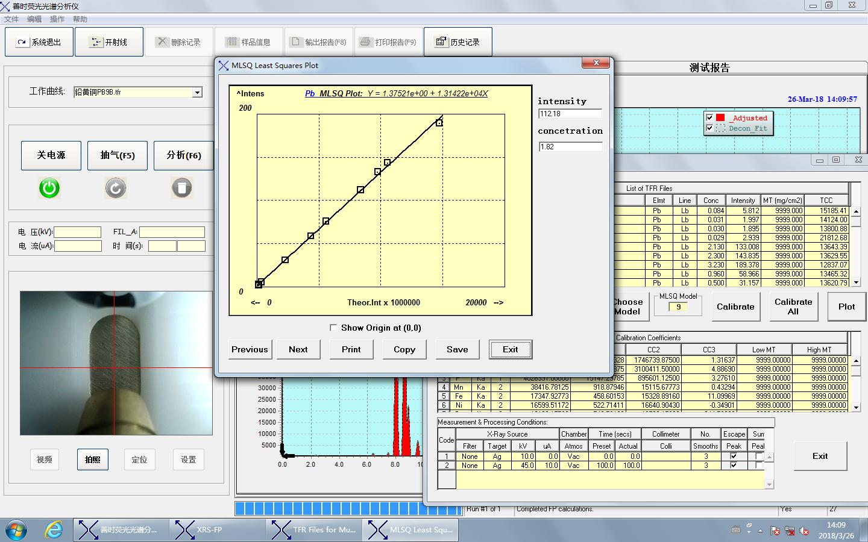 1000標準曲線圖譜