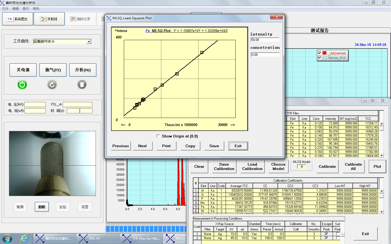 1050標準曲線圖譜