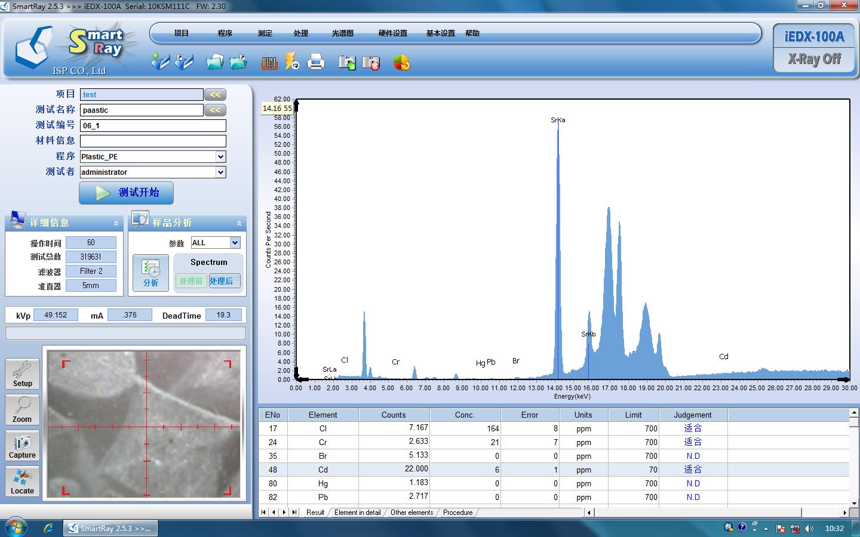 100A分析軟件主界面