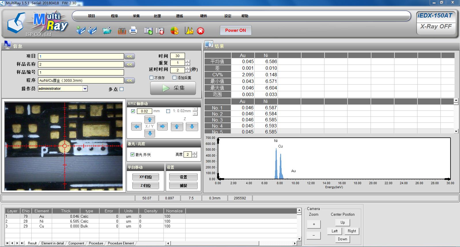 150T样品分析图谱