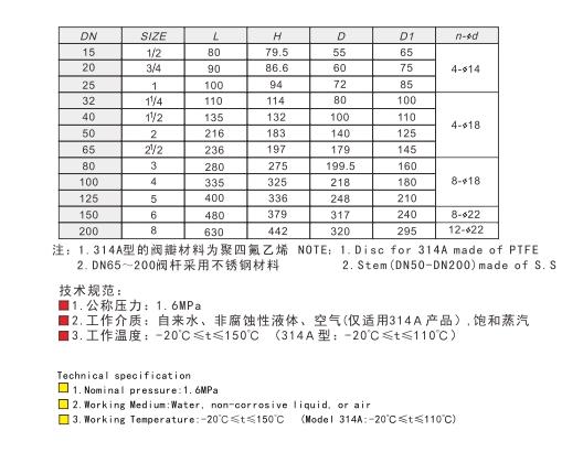 198bda31-892e-4d40-b89e-18ce0eb62df8