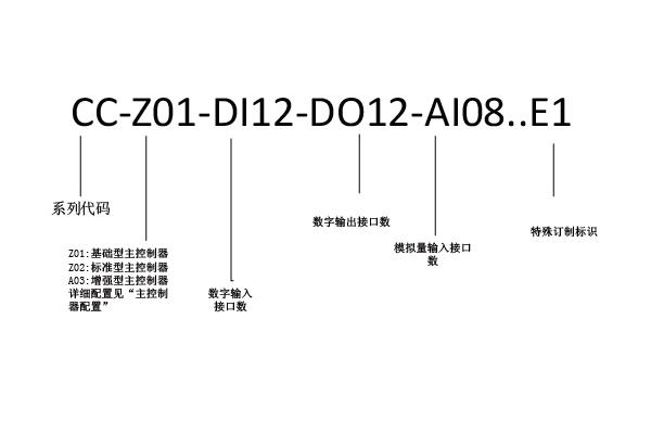 介绍图-01