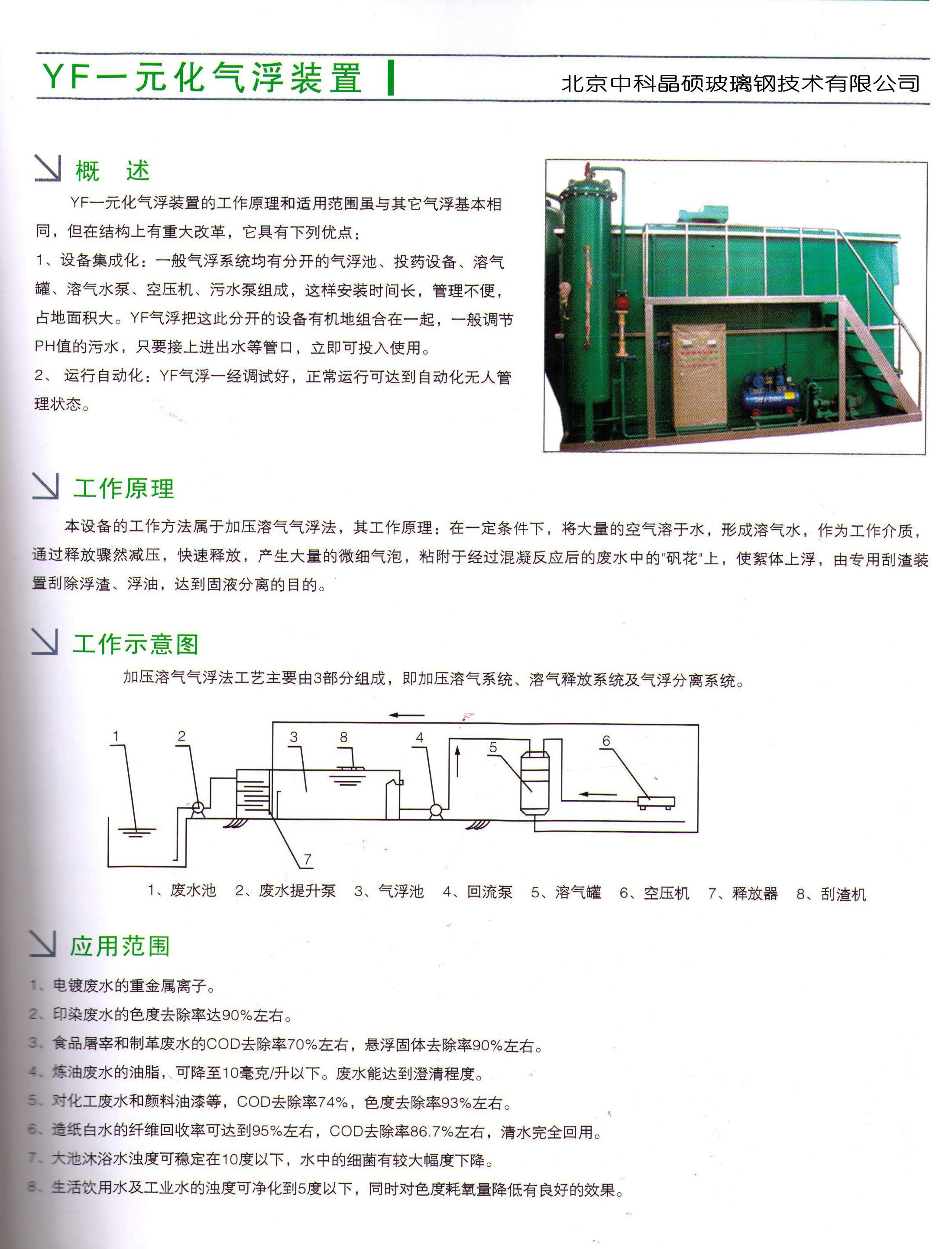 氣浮-12