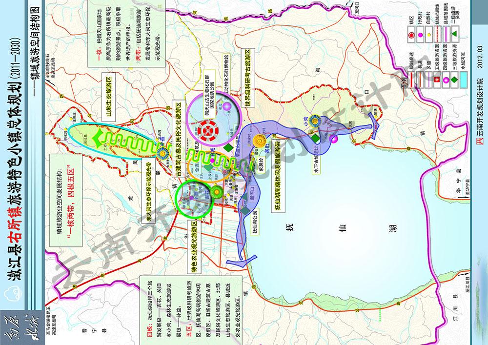 06旅游空间结构规划