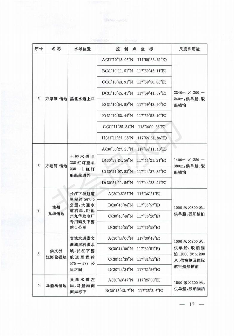 交通運輸部關于發布《長江安徽段船舶定線制規定》《長江三峽庫區船舶定線制規定》的公告-交通運輸部關于發布《長江安徽段船舶定線制規定》《長江三峽庫區船舶定線制規定》的公告_16
