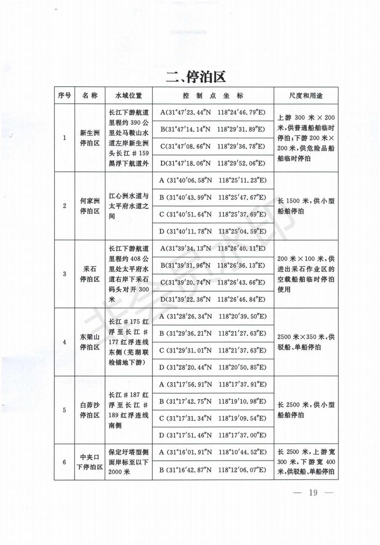 交通運輸部關于發布《長江安徽段船舶定線制規定》《長江三峽庫區船舶定線制規定》的公告-交通運輸部關于發布《長江安徽段船舶定線制規定》《長江三峽庫區船舶定線制規定》的公告_18