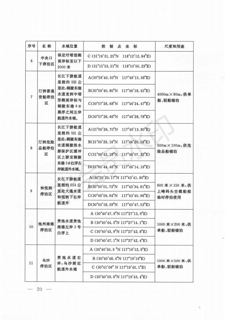 交通運輸部關于發布《長江安徽段船舶定線制規定》《長江三峽庫區船舶定線制規定》的公告-交通運輸部關于發布《長江安徽段船舶定線制規定》《長江三峽庫區船舶定線制規定》的公告_19