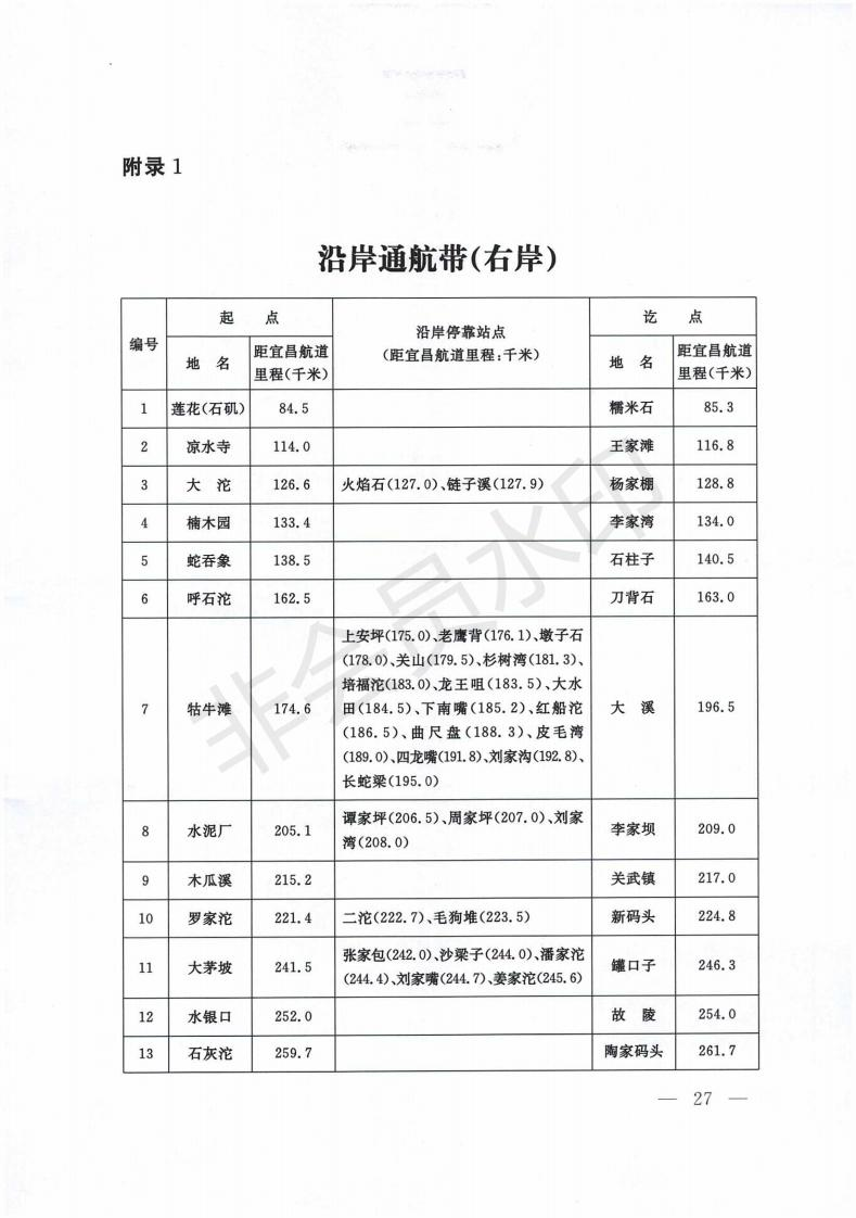 交通運輸部關于發布《長江安徽段船舶定線制規定》《長江三峽庫區船舶定線制規定》的公告-交通運輸部關于發布《長江安徽段船舶定線制規定》《長江三峽庫區船舶定線制規定》的公告_26